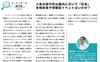 """[Article] """"Japan is the 2nd most popular travel destination after domestic travel – how about authentic Japanese food or experience tourism?"""" from ACCESS (Feb. 2021)"""